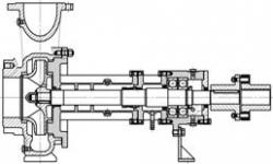 Производство высокотемпературных насосов типа ВТН